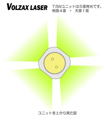 7.5WLED発行図