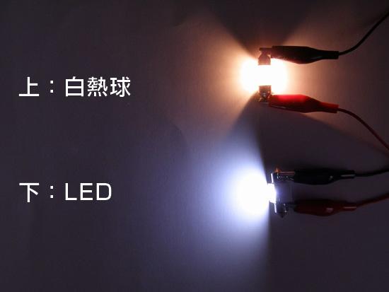 1.5W room LED